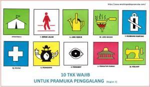 10 TKK Wajib